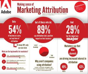 marketing_attribution_graphic